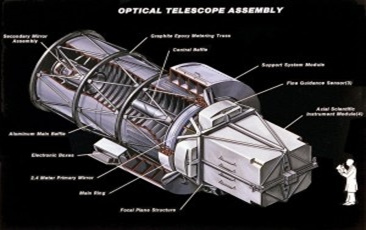Muslim contribution to the NASA Hubble Space Telescope ...