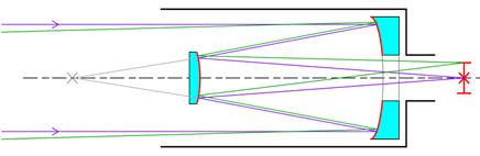 HubbleTelescope-2